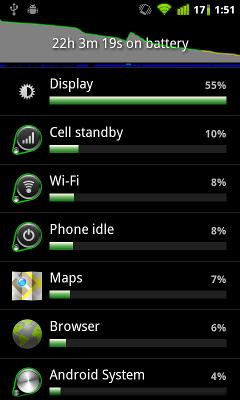 Duración de la batería con el Nexus One corriendo Cyanogen 7
